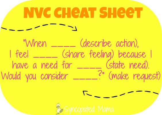nvc cheat sheet